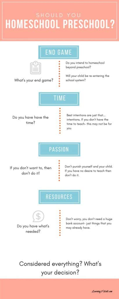 Ever wondered if you should homeschool preschool or what it entails? These must read 4 factors will definitely help you with your decision.