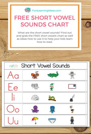 Free Colorful Short Vowel Sounds Chart and Activities To Help Your Kids